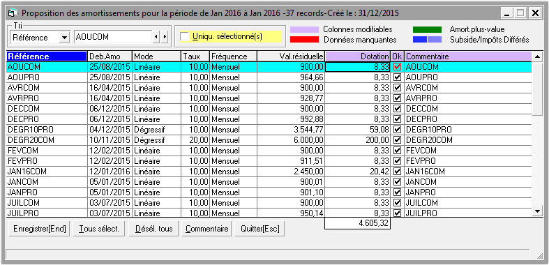 Le calcul des amortissements help on line winbooks - Tableau simulation emprunt excel ...